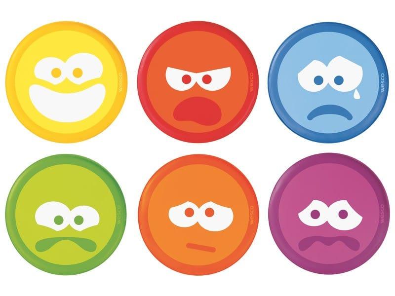 Des smileys montrent les 6 émotions